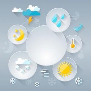 Optimale Luftfeuchtigkeit regelmäßig messen